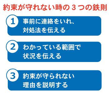 約束ば守れない時3つの鉄則説明画像