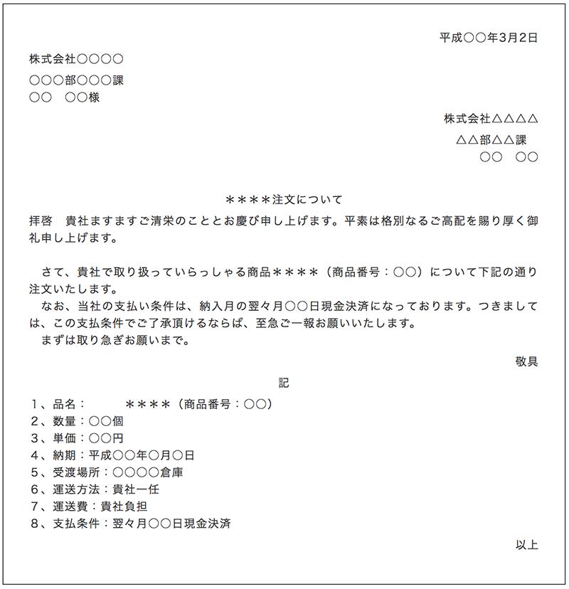 社外文書の文例(注文書)説明画像