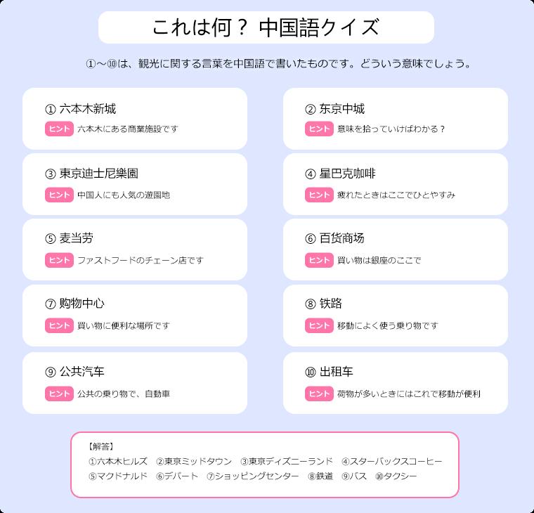 中国語クイズ画像
